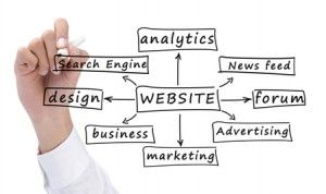 internetmarketing